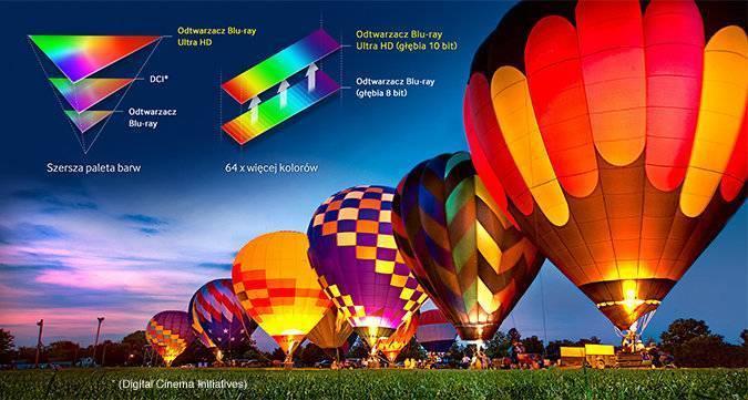 Zdjęcie balonów przygotowanych do lotu, w górnym lewym rogu widoczne porównanie kolorystyczne odtwarzaczy Blu-ray i Blu-ray Ultra HD.