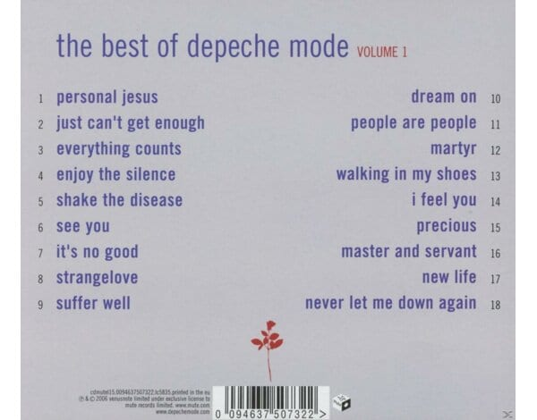 The Best Of Depeche Mode,Vol.1